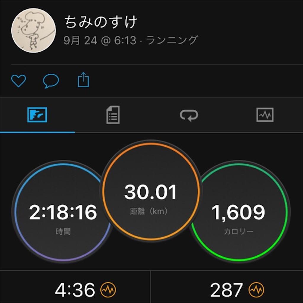 f:id:chiminosuke:20170928065210j:image