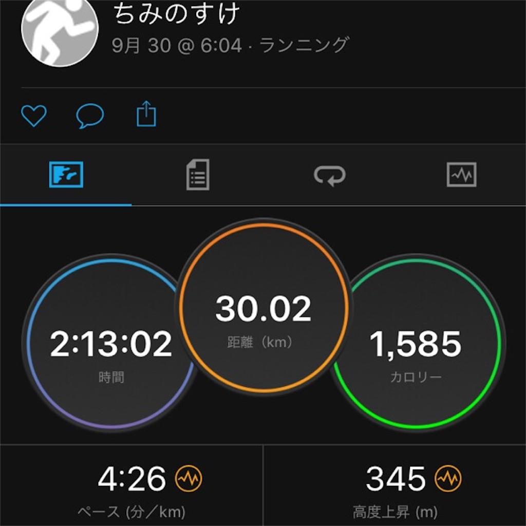 f:id:chiminosuke:20171002232114j:image
