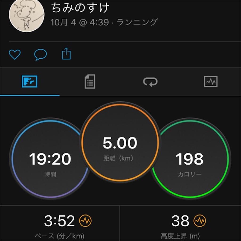 f:id:chiminosuke:20171006072441j:image