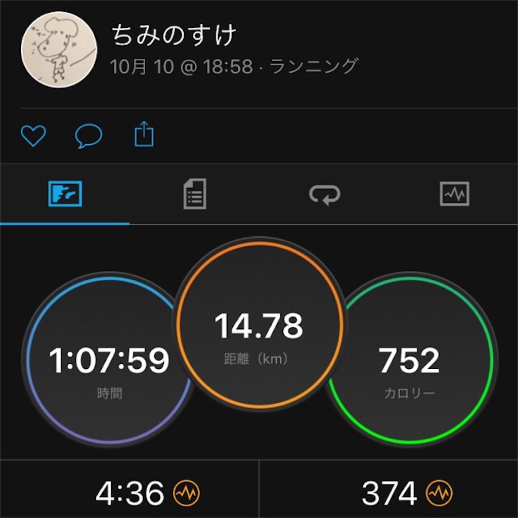 f:id:chiminosuke:20171012071637j:image