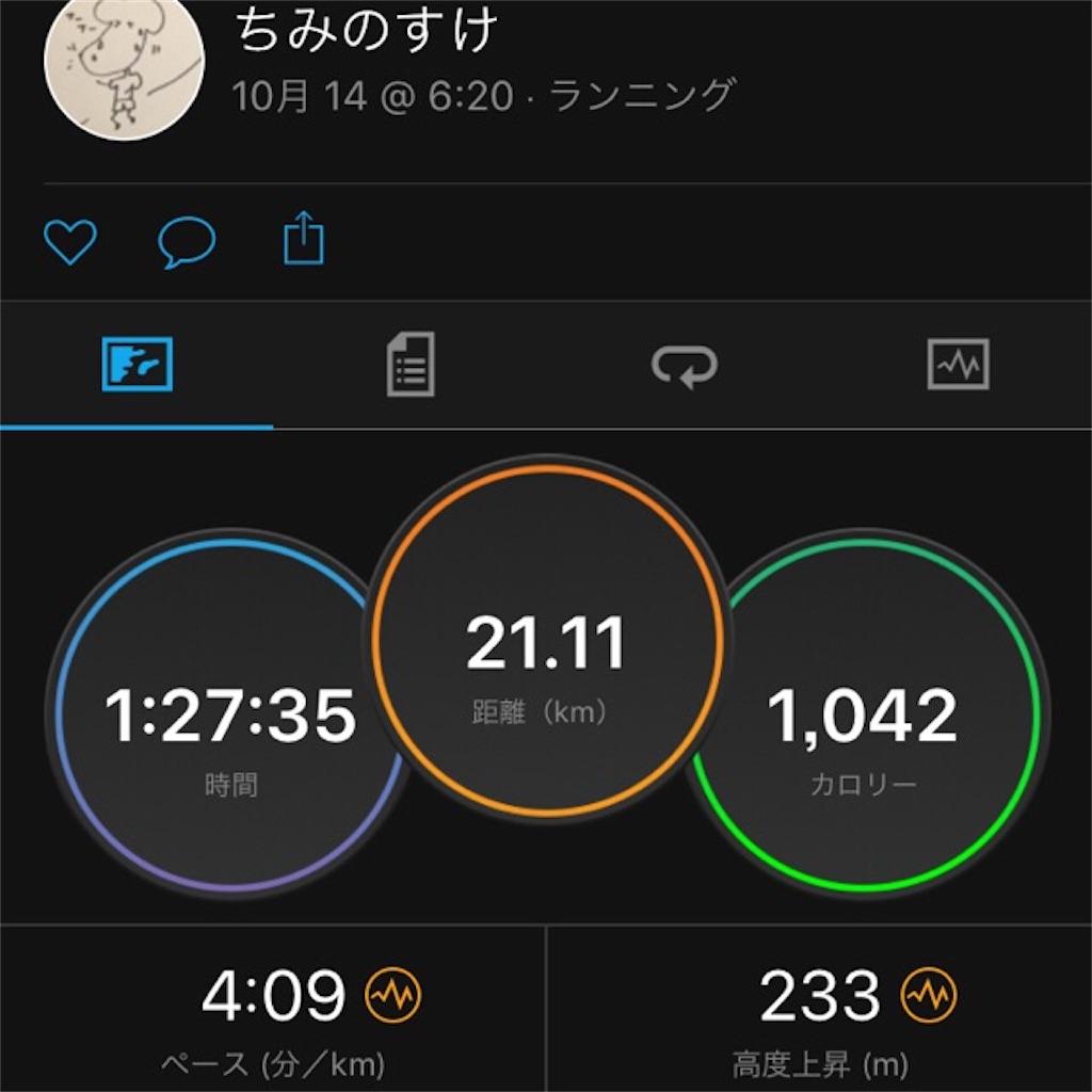 f:id:chiminosuke:20171017074532j:image