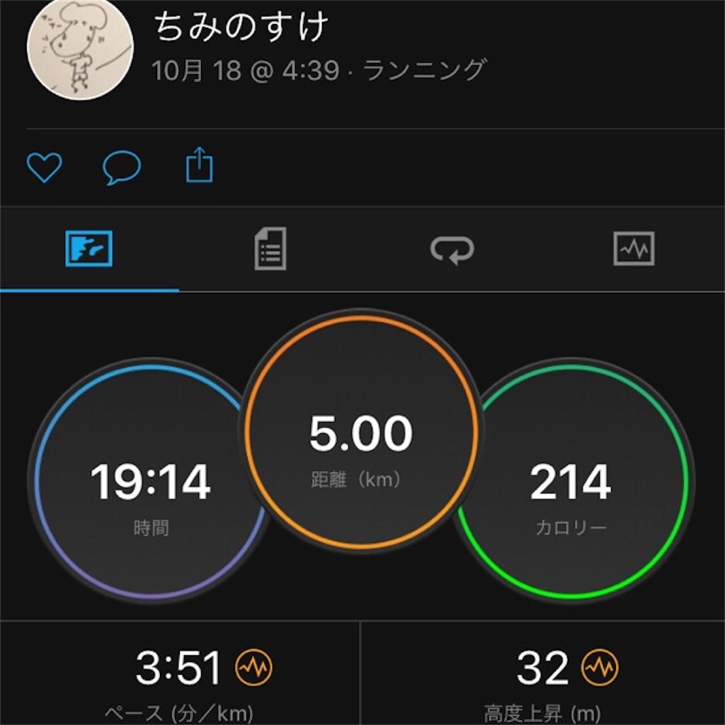 f:id:chiminosuke:20171019074443j:image