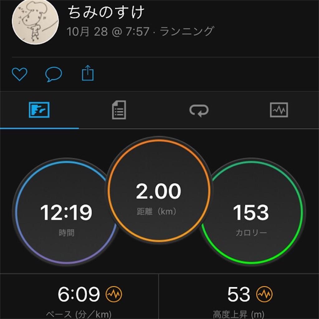 f:id:chiminosuke:20171028103006j:image