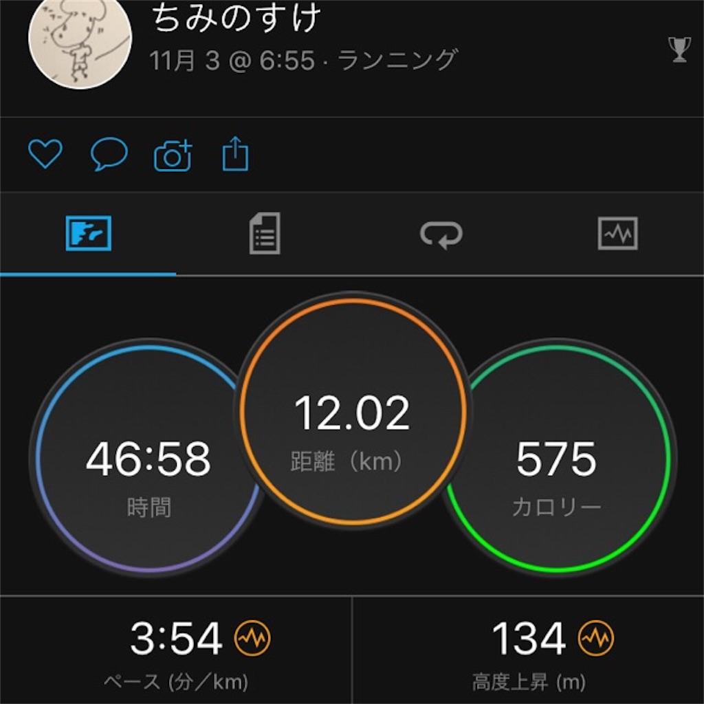 f:id:chiminosuke:20171107223649j:image