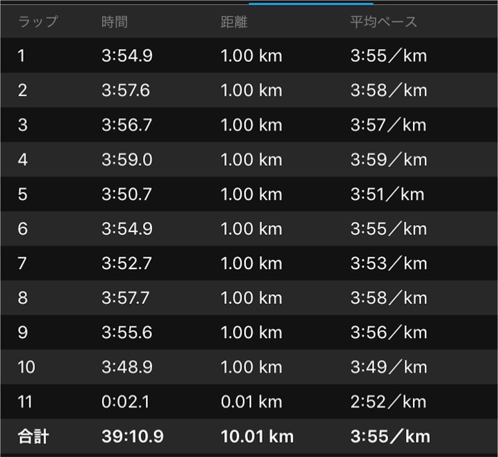 f:id:chiminosuke:20171128071427j:image