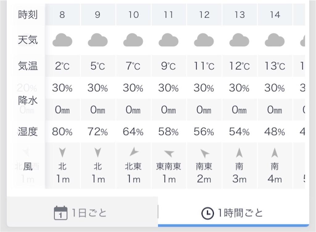 f:id:chiminosuke:20180106165301j:image