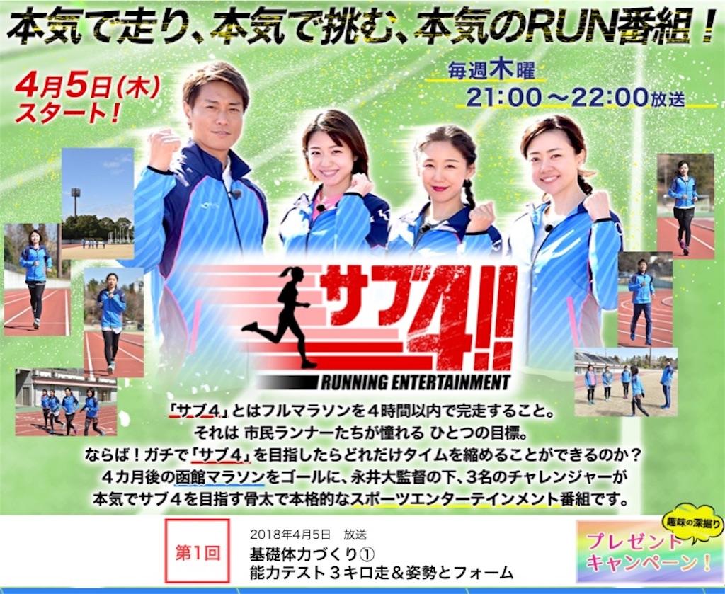 f:id:chiminosuke:20180405144501j:image