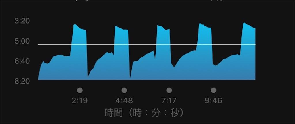 f:id:chiminosuke:20180413074358j:image