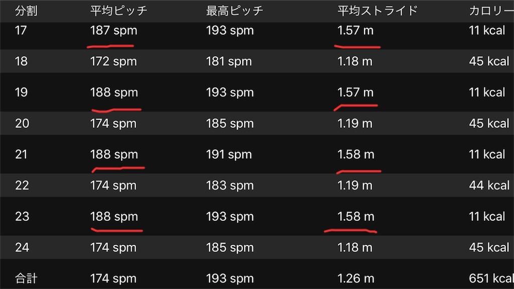 f:id:chiminosuke:20180420072334j:image