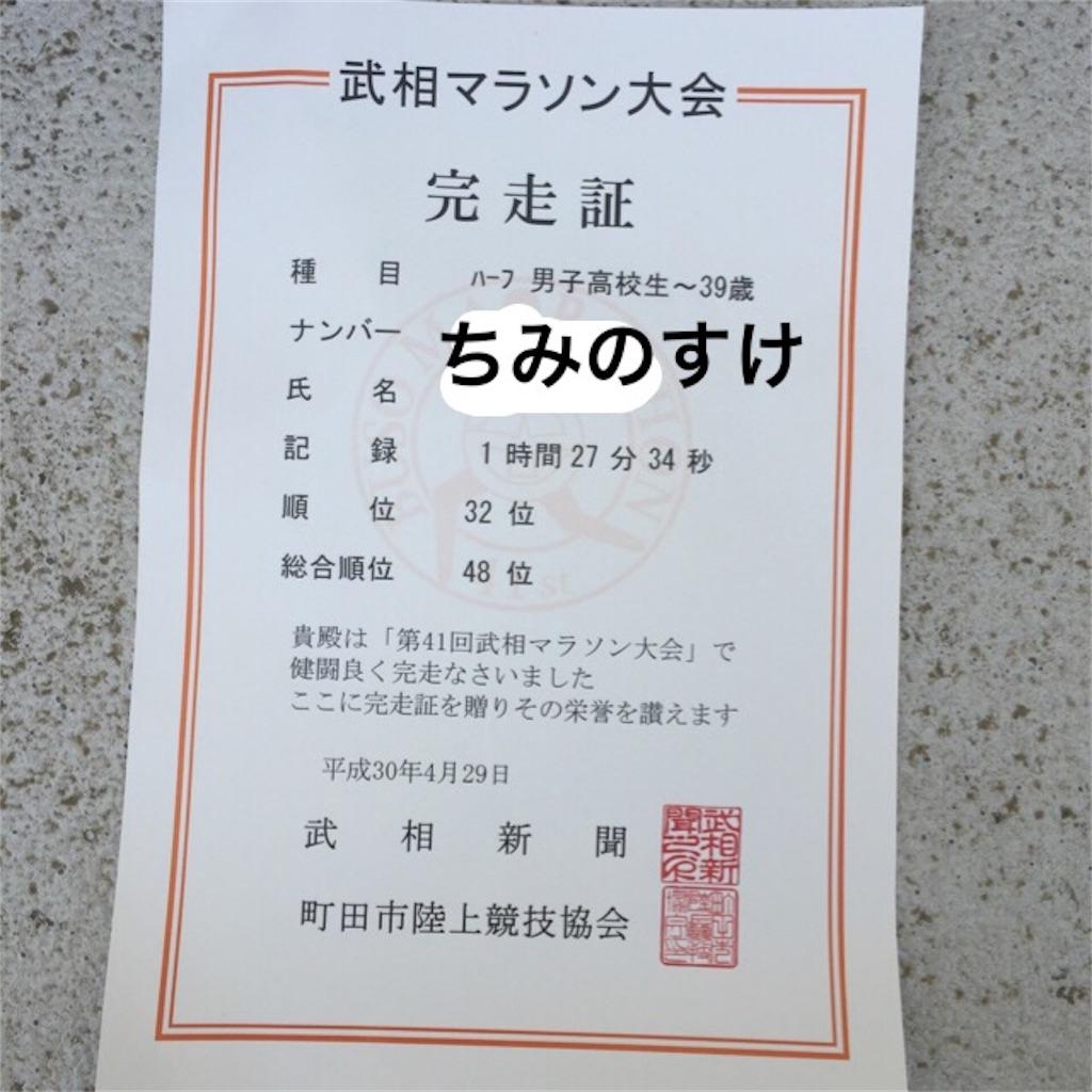f:id:chiminosuke:20180429112618j:image