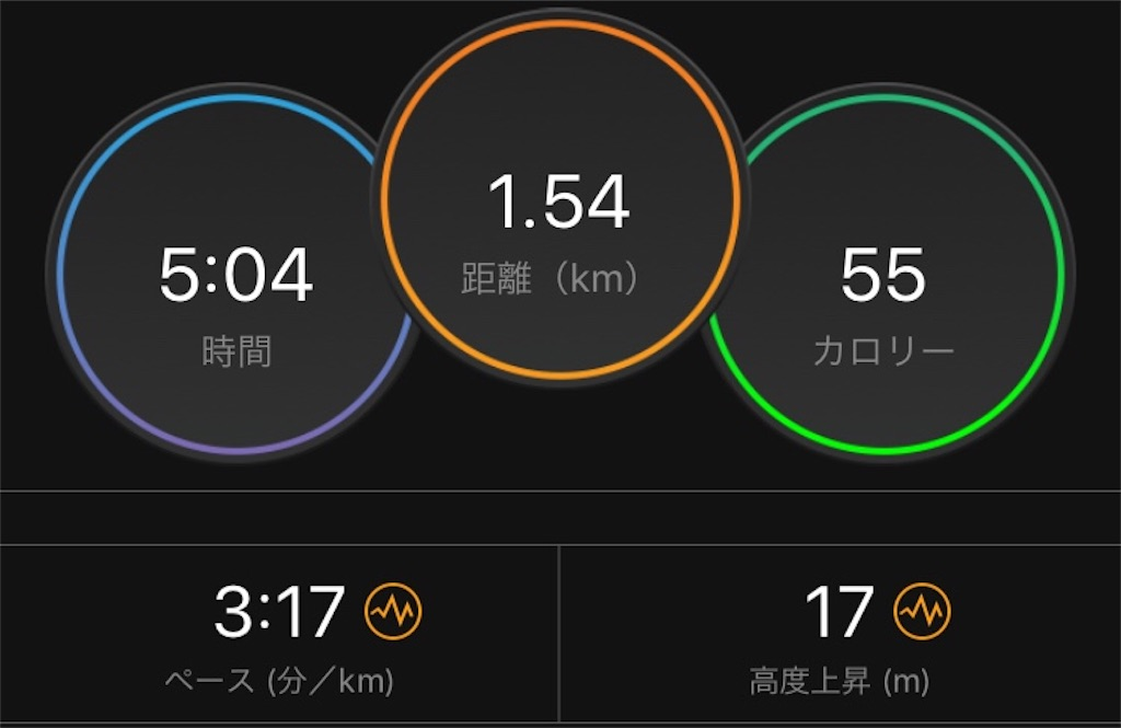 f:id:chiminosuke:20180503084150j:image