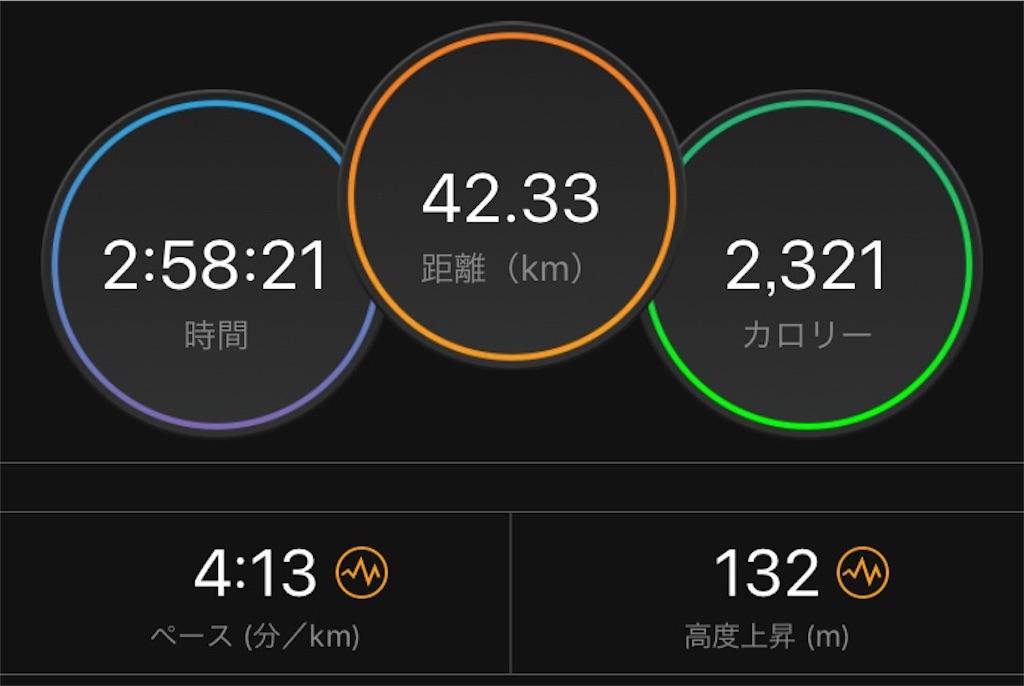 f:id:chiminosuke:20180702210933j:image