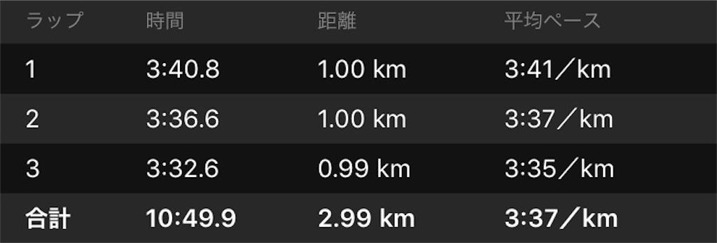 f:id:chiminosuke:20180717235148j:image
