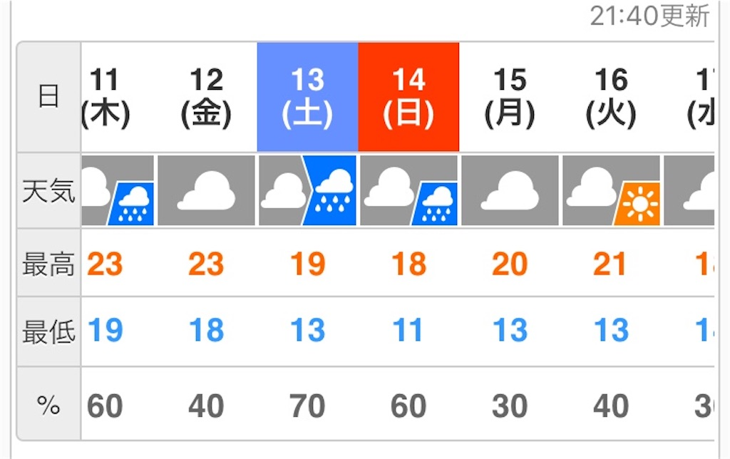 f:id:chiminosuke:20181010214742j:image