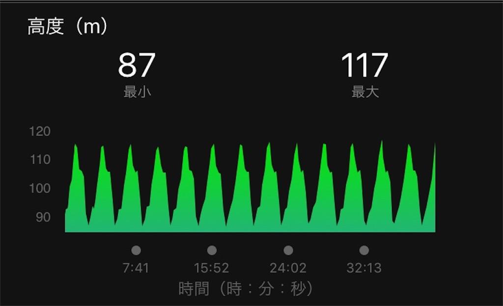 f:id:chiminosuke:20181012213800j:image