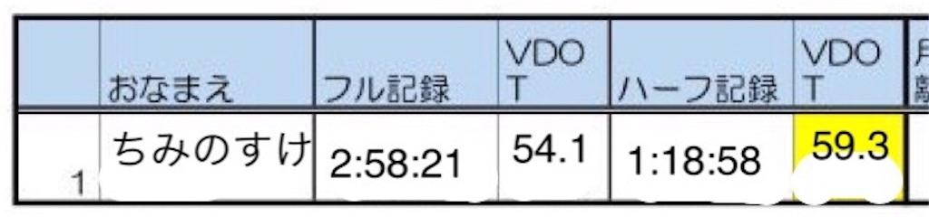f:id:chiminosuke:20190221230723j:image
