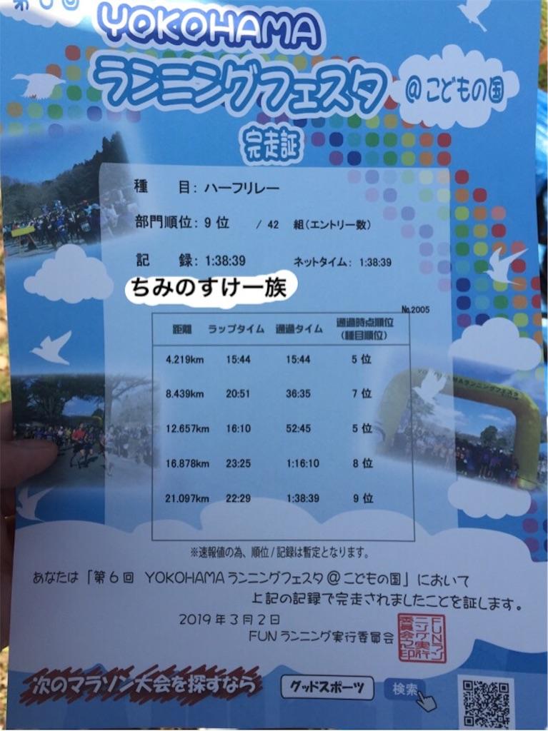 f:id:chiminosuke:20190307175913j:image