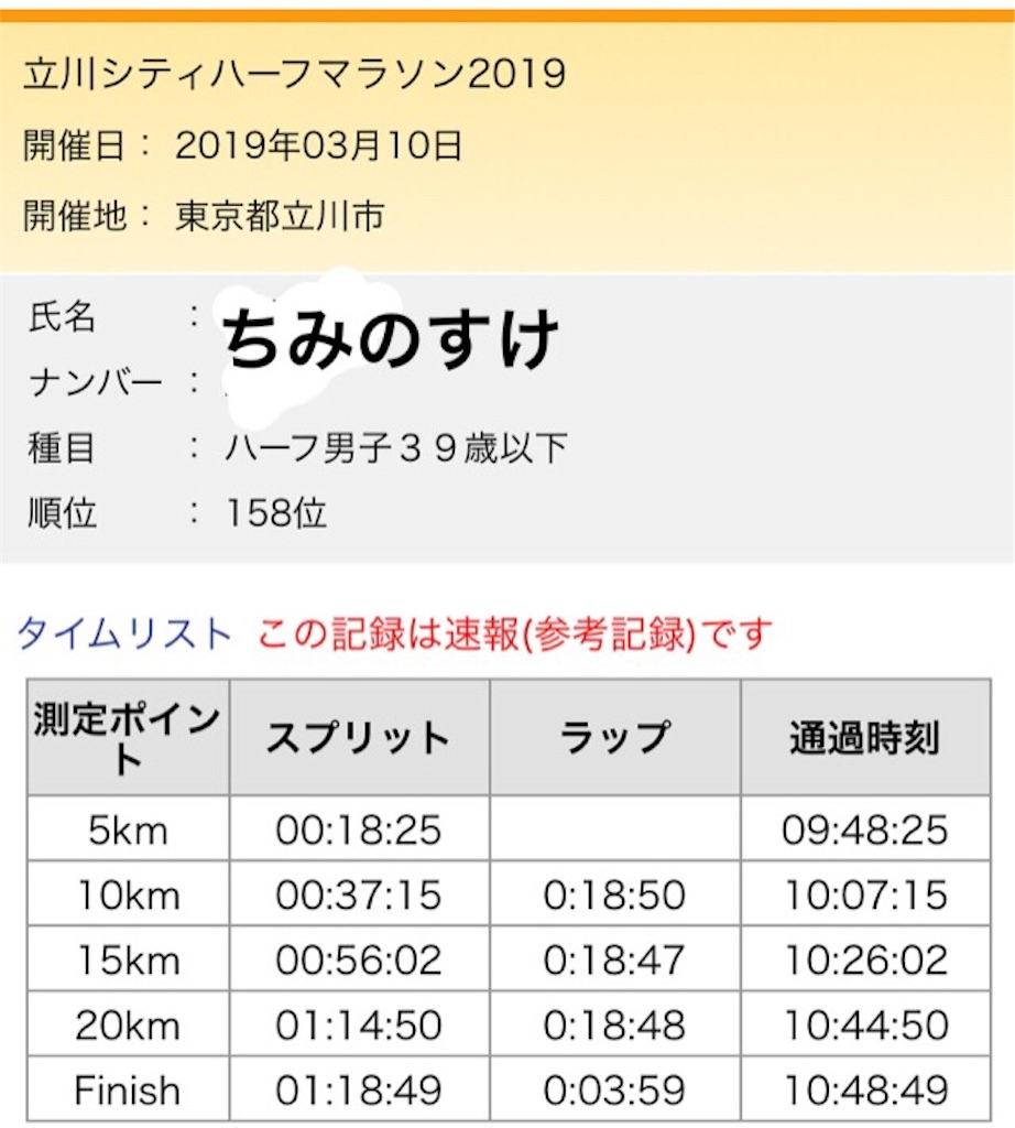 f:id:chiminosuke:20190310122847j:image