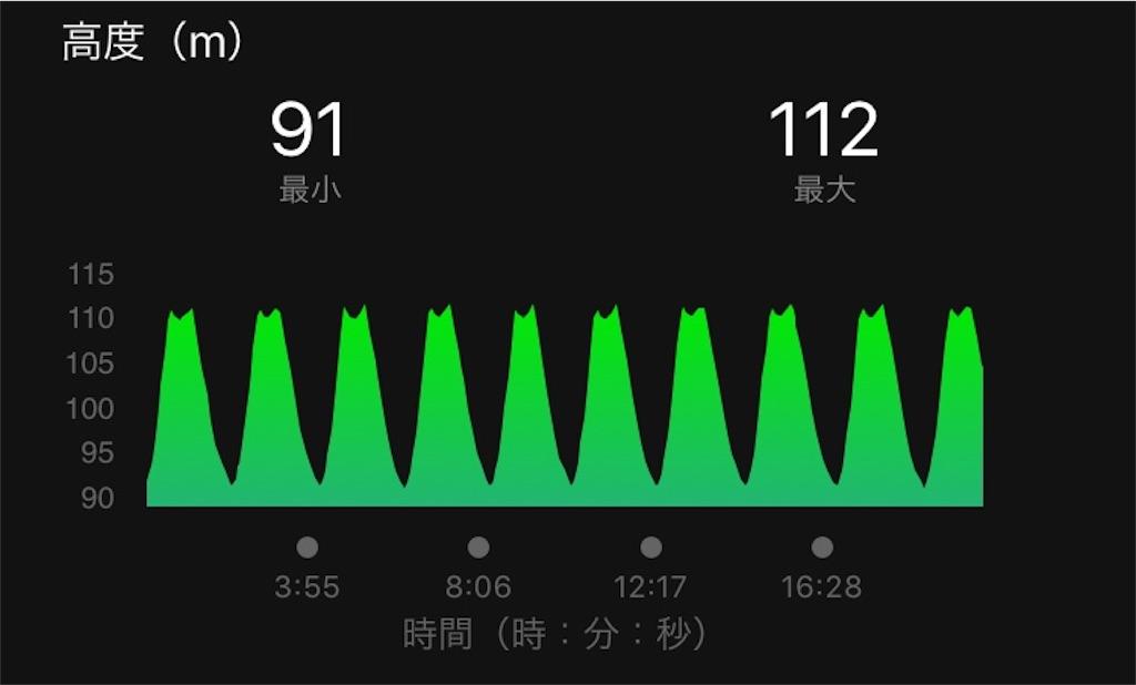 f:id:chiminosuke:20190329173056j:image