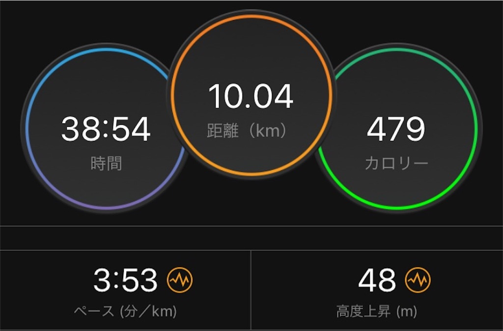 f:id:chiminosuke:20190520172637j:image