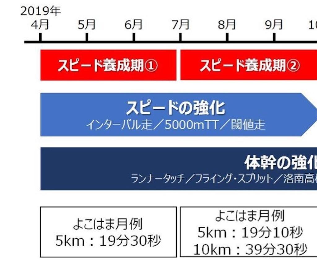f:id:chiminosuke:20190521213949j:image