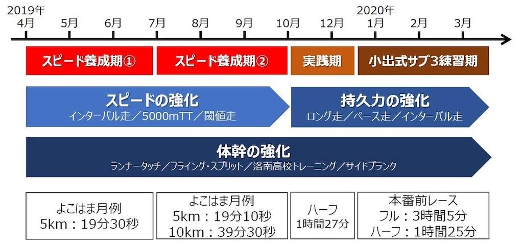 f:id:chiminosuke:20190521214026j:image