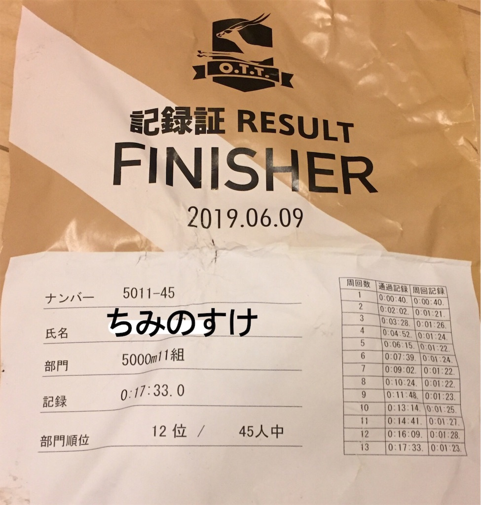 f:id:chiminosuke:20190612182625j:image