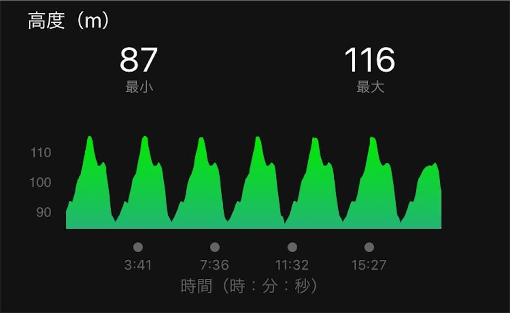f:id:chiminosuke:20190830170529j:image