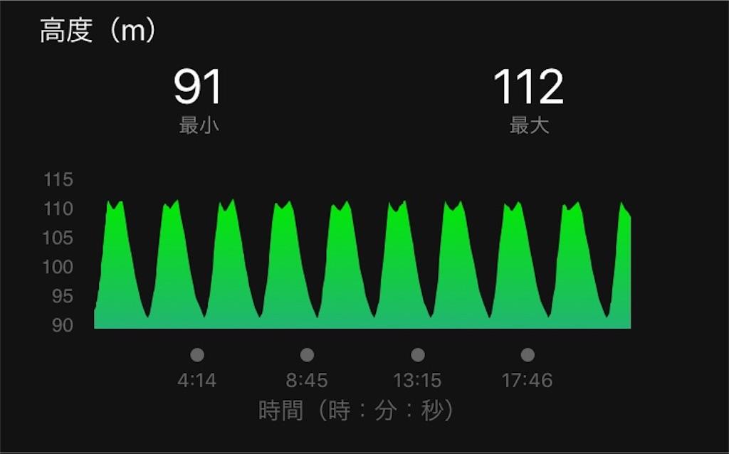 f:id:chiminosuke:20191003185502j:image