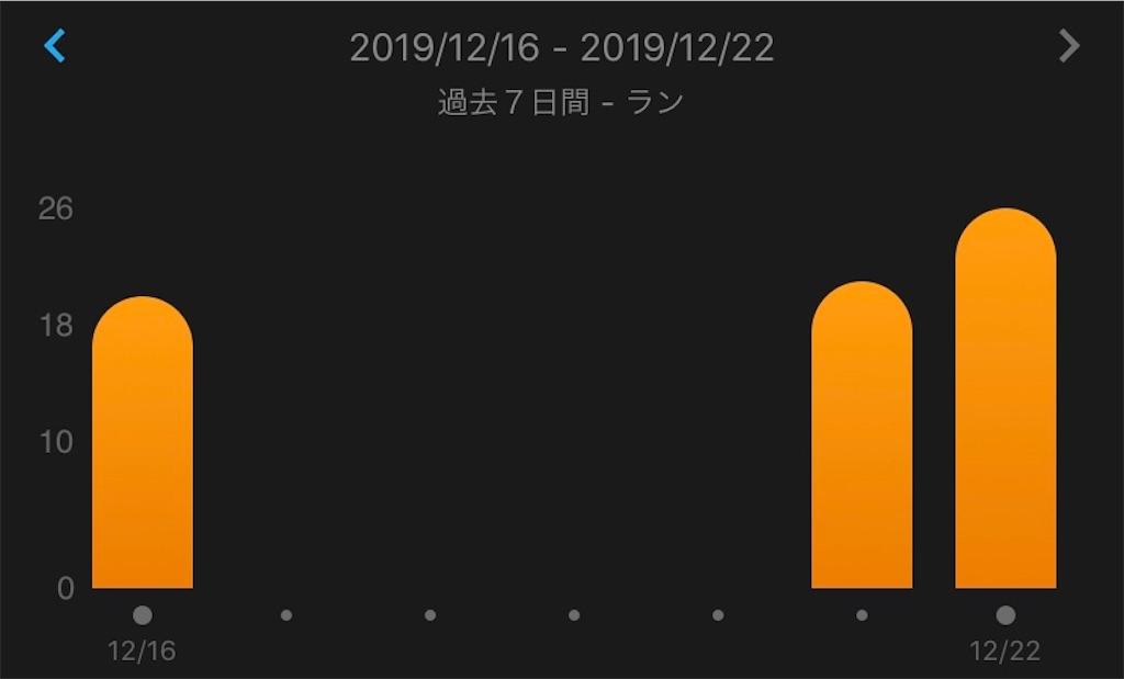 f:id:chiminosuke:20191222105521j:image