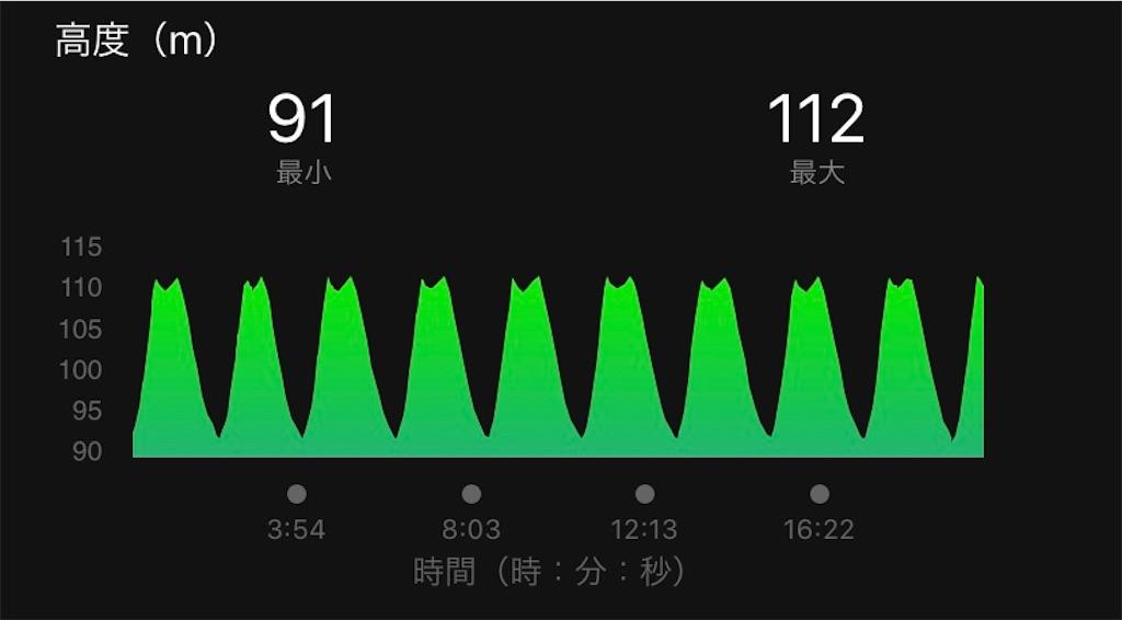 f:id:chiminosuke:20191224112211j:image