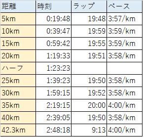 f:id:chiminosuke:20200323225053p:plain