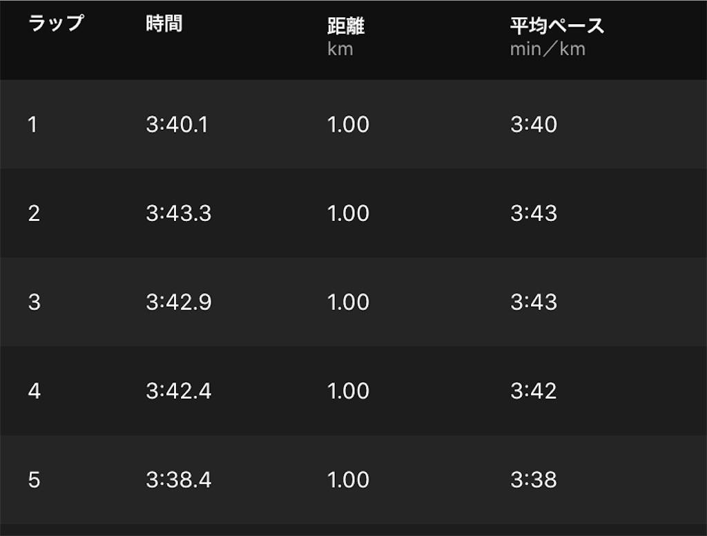 f:id:chiminosuke:20200926105250j:image