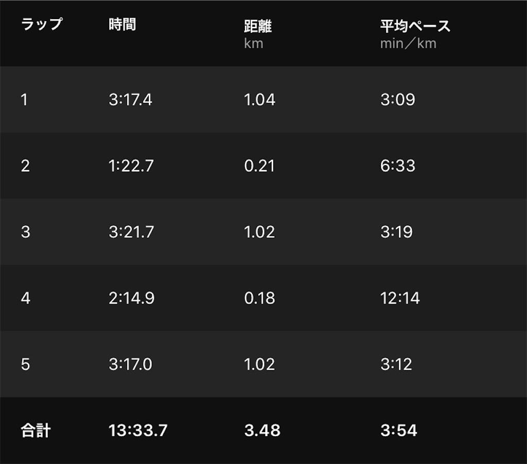 f:id:chiminosuke:20201029210650j:image