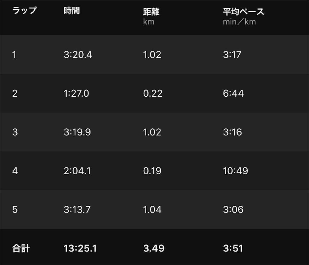 f:id:chiminosuke:20201105210417j:image