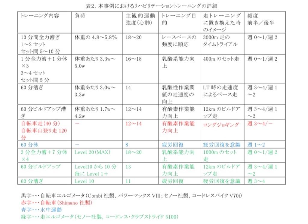 f:id:chiminosuke:20201215160120j:image