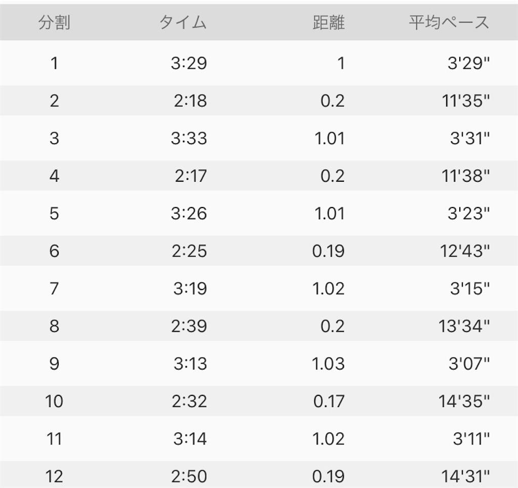 f:id:chiminosuke:20201228201051j:image