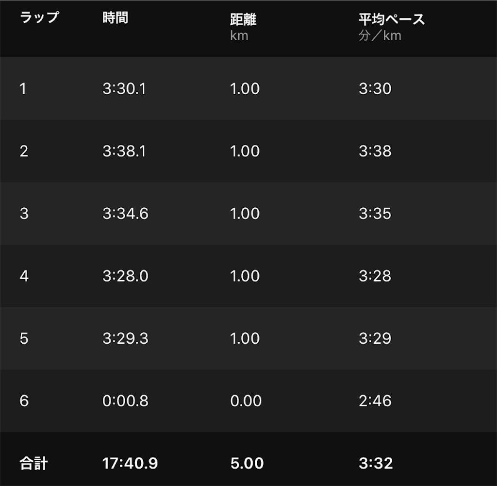 f:id:chiminosuke:20210516210527j:image