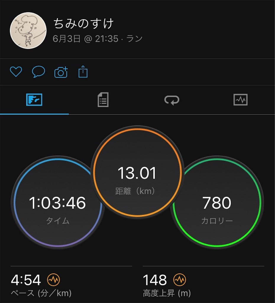 f:id:chiminosuke:20210604183700j:image