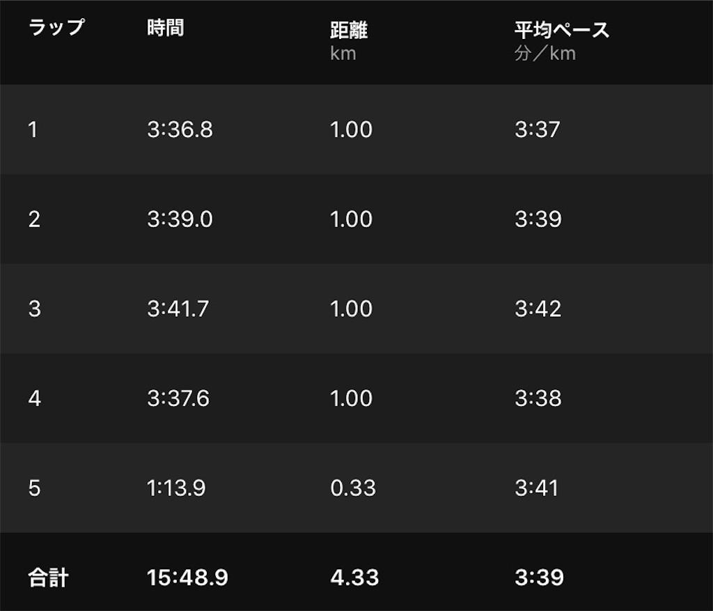 f:id:chiminosuke:20210615065352j:image