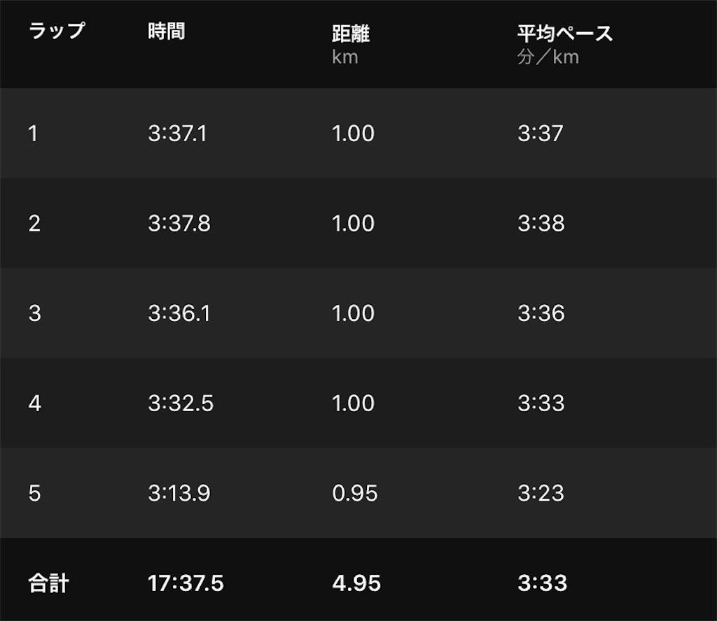 f:id:chiminosuke:20210622212251j:image
