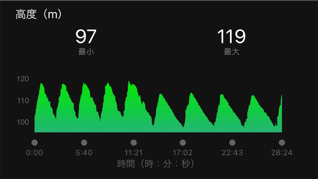 f:id:chiminosuke:20210926122313j:image