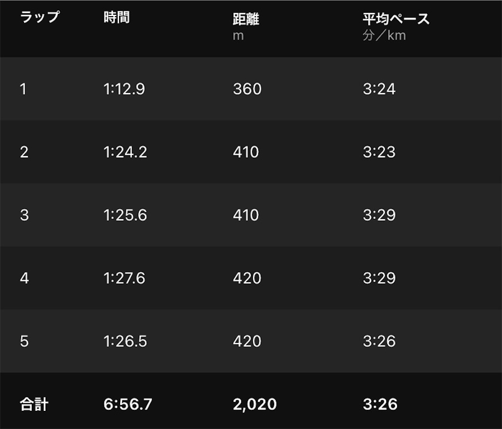 f:id:chiminosuke:20210927224036j:image