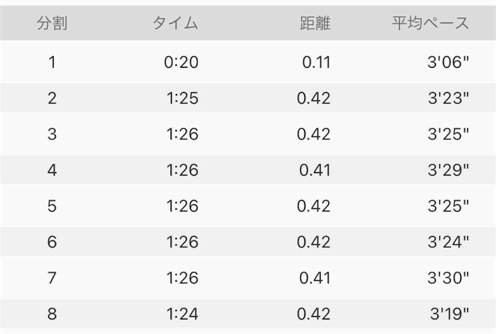 f:id:chiminosuke:20211004222713j:image
