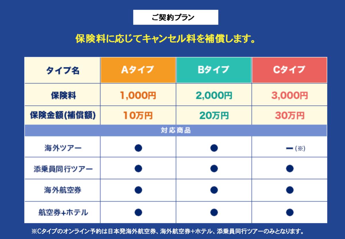 f:id:chimions_tax:20200120214158p:plain