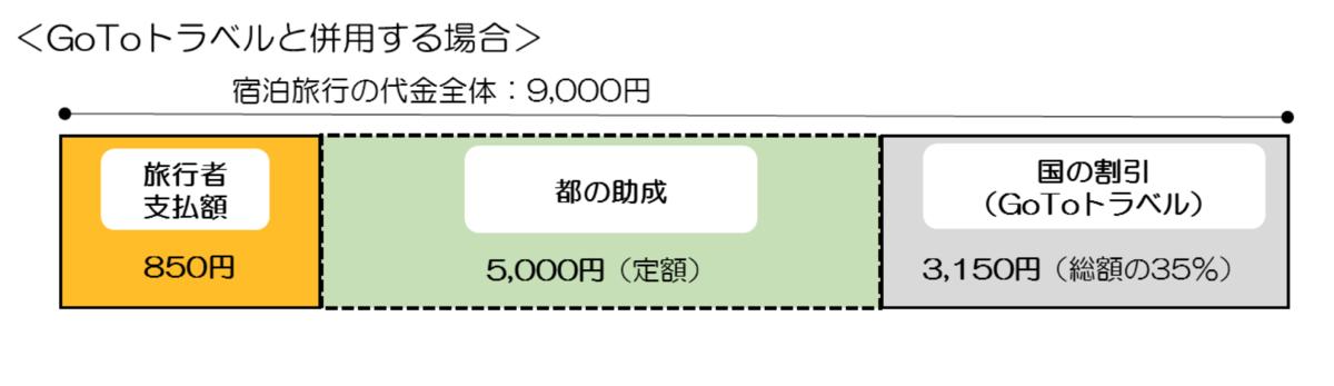 f:id:chimions_tax:20201023102532p:plain