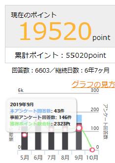 f:id:chimirohi7:20191001212548p:plain