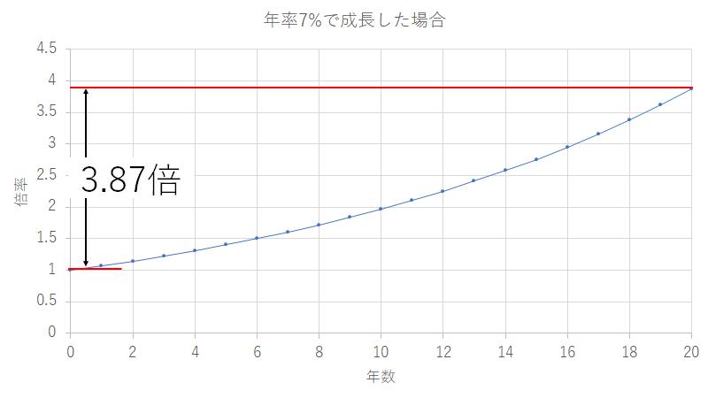 f:id:chinaneko92:20210308200102p:plain
