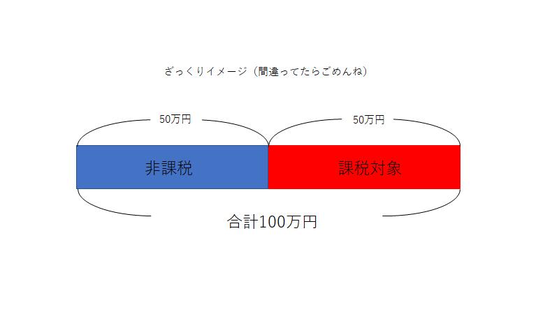 f:id:chinaneko92:20210308202817p:plain