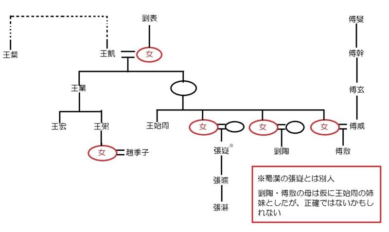 f:id:chincho:20120606005221j:image